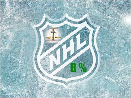НХЛ.26.11.2013.Победа в матчах в процентах!!!!!!!!!